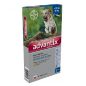 advantix-400-6-pipetten.jpg