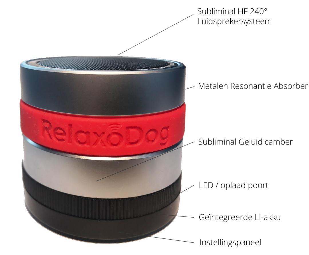RelaxoDog Smart