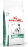 VHN-WEIGHT_MANAGEMENT-DIABETIC_DOG_DRY_PACKSHOT_Low_Res.___Web_93854.jpg