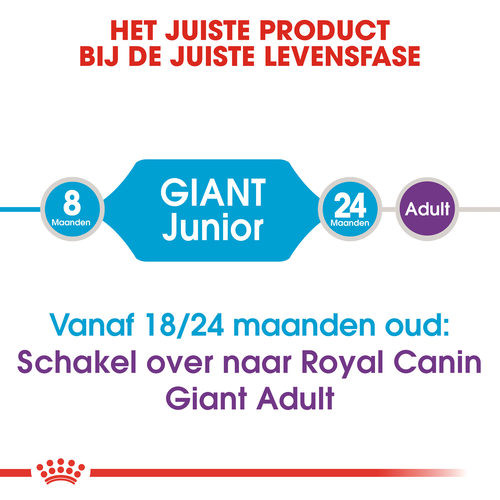 Royal Canin hondenvoer Giant Junior 15 kg
